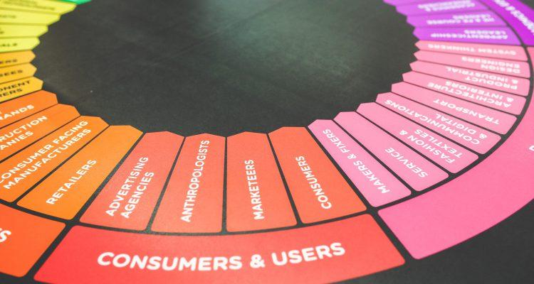 Benchmark-Report Kundenservice
