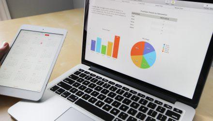 Umsetzung von Intelligent Analytics und Social Intelligence